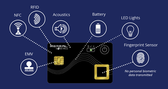 Biometric Cards with Acoustics